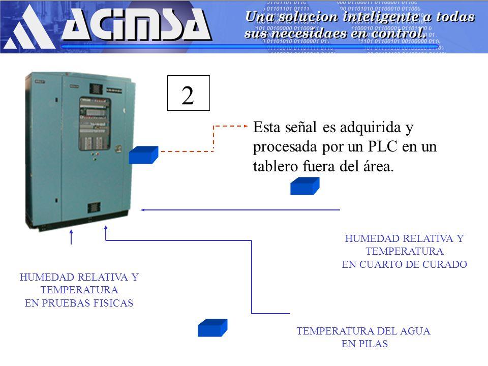 Esta señal es adquirida y procesada por un PLC en un tablero fuera del área. 2 HUMEDAD RELATIVA Y TEMPERATURA EN CUARTO DE CURADO HUMEDAD RELATIVA Y T