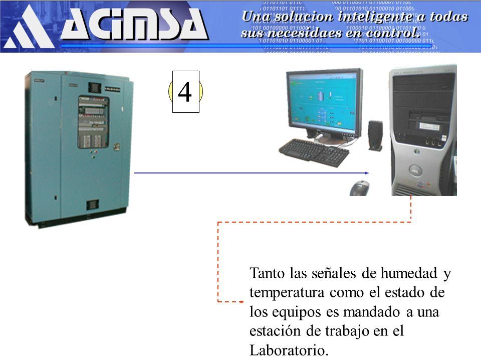 Tanto las señales de humedad y temperatura como el estado de los equipos es mandado a una estación de trabajo en el Laboratorio.