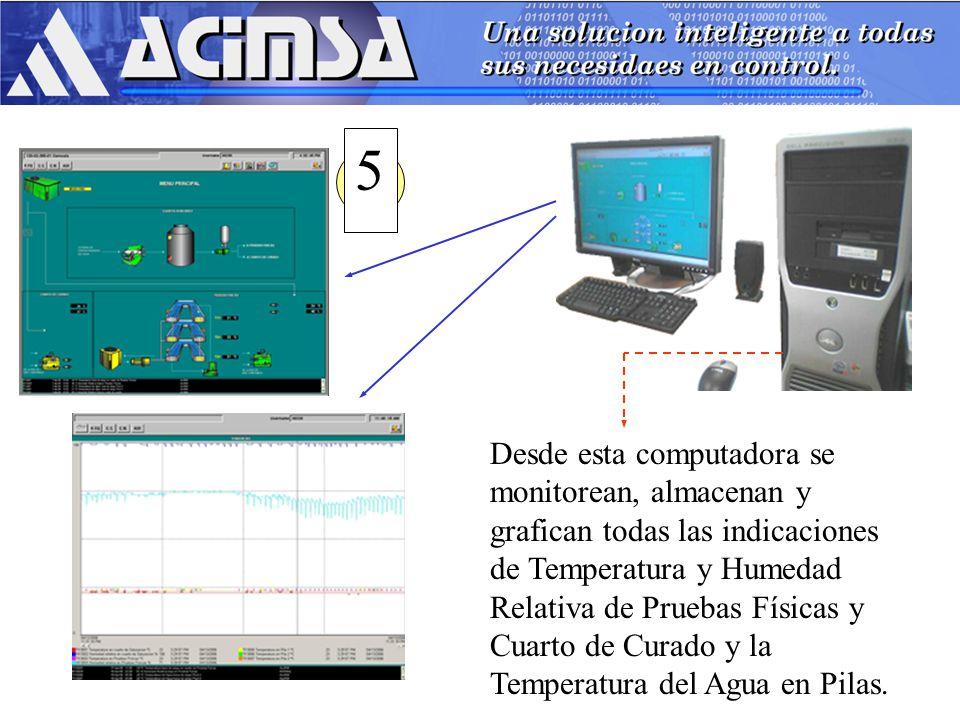Desde esta computadora se monitorean, almacenan y grafican todas las indicaciones de Temperatura y Humedad Relativa de Pruebas Físicas y Cuarto de Curado y la Temperatura del Agua en Pilas.