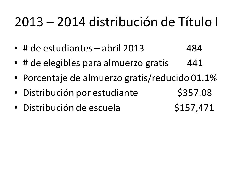 2013 – 2014 distribución de Título I # de estudiantes – abril 2013 484 # de elegibles para almuerzo gratis 441 Porcentaje de almuerzo gratis/reducido 01.1% Distribución por estudiante $357.08 Distribución de escuela $157,471