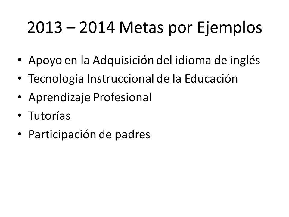 2013 – 2014 Metas por Ejemplos Apoyo en la Adquisición del idioma de inglés Tecnología Instruccional de la Educación Aprendizaje Profesional Tutorías Participación de padres