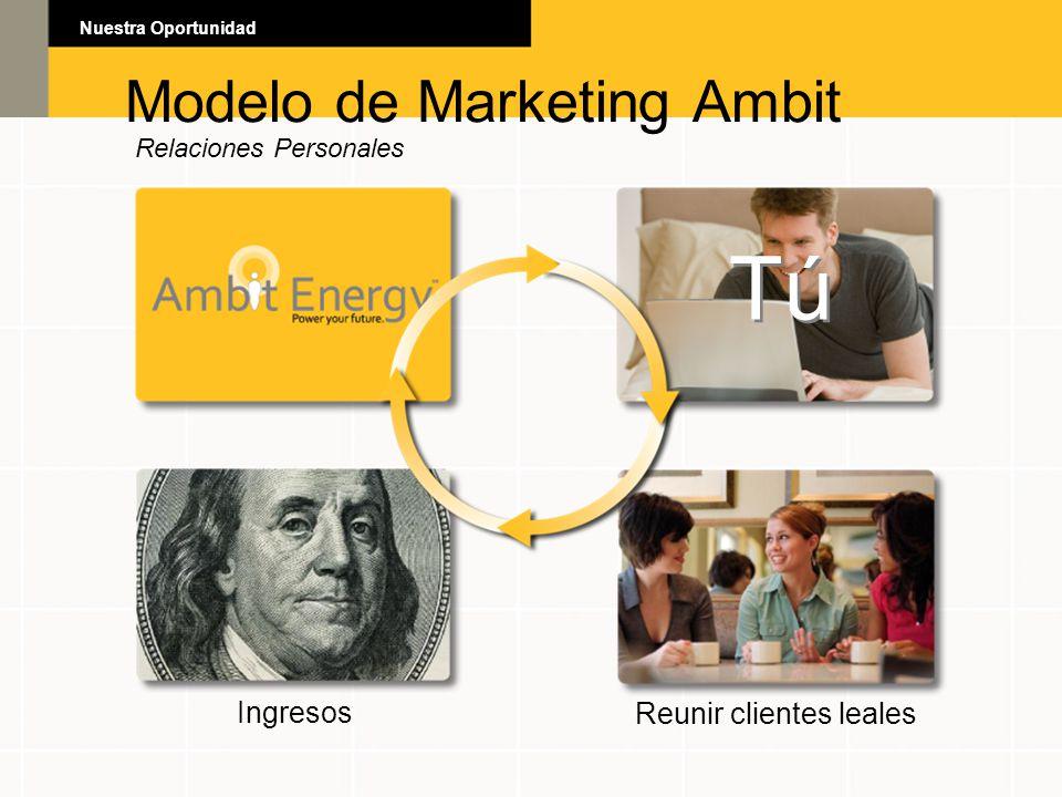Nuestra Oportunidad Modelo de Marketing Ambit Relaciones Personales TúTú TúTú Ingresos Reunir clientes leales