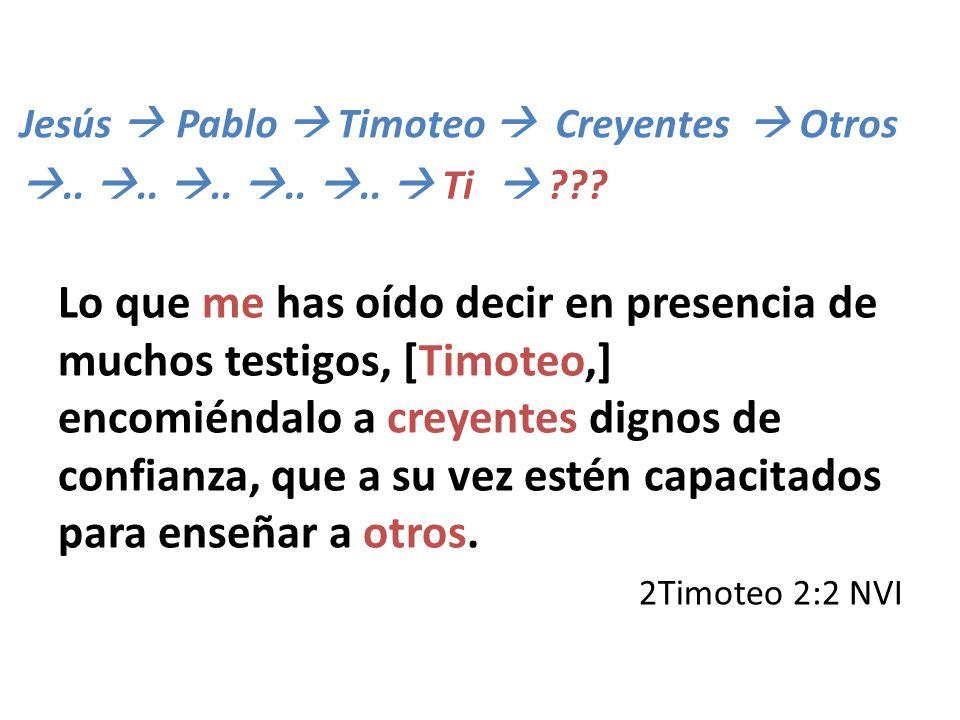 Lo que me has oído decir en presencia de muchos testigos, [Timoteo,] encomiéndalo a creyentes dignos de confianza, que a su vez estén capacitados para