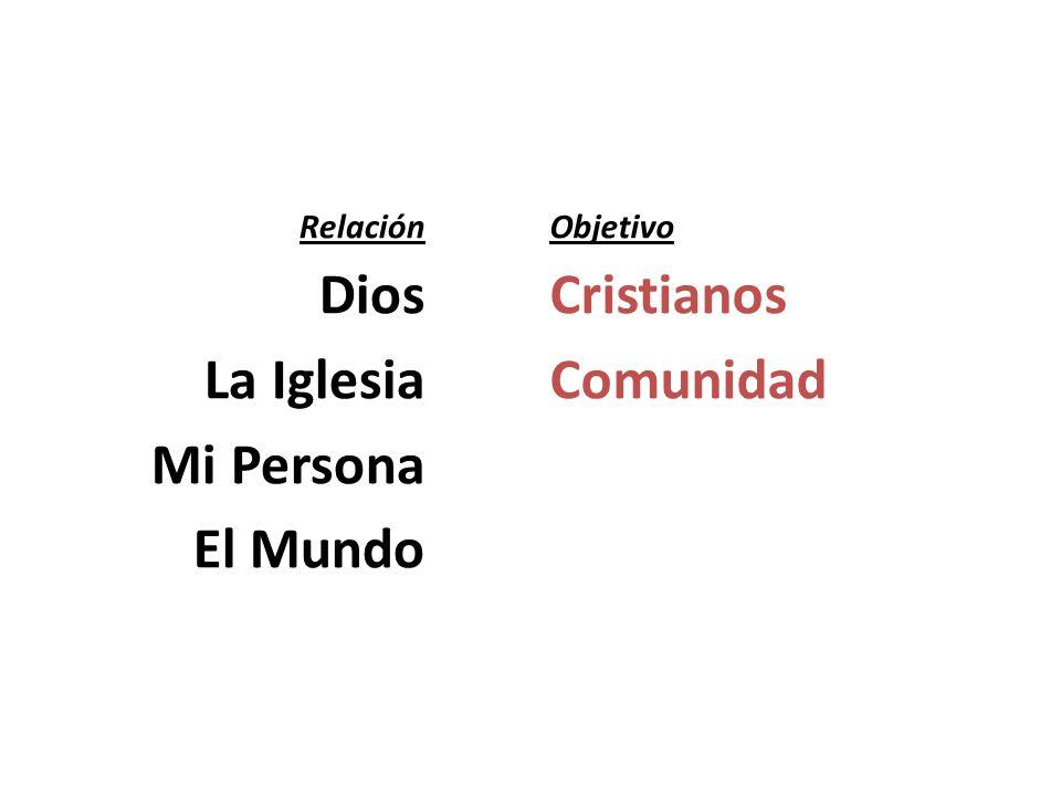 Relación Dios La Iglesia Mi Persona El Mundo Objetivo Cristianos Comunidad
