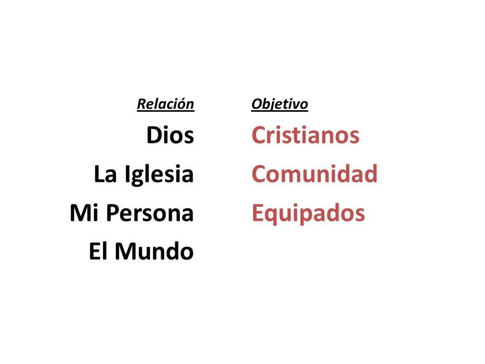 Relación Dios La Iglesia Mi Persona El Mundo Objetivo Cristianos Comunidad Equipados