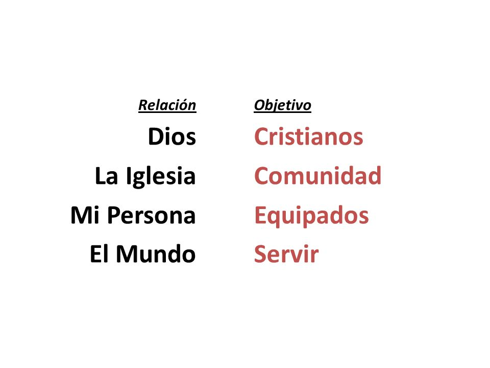 Relación Dios La Iglesia Mi Persona El Mundo Objetivo Cristianos Comunidad Equipados Servir