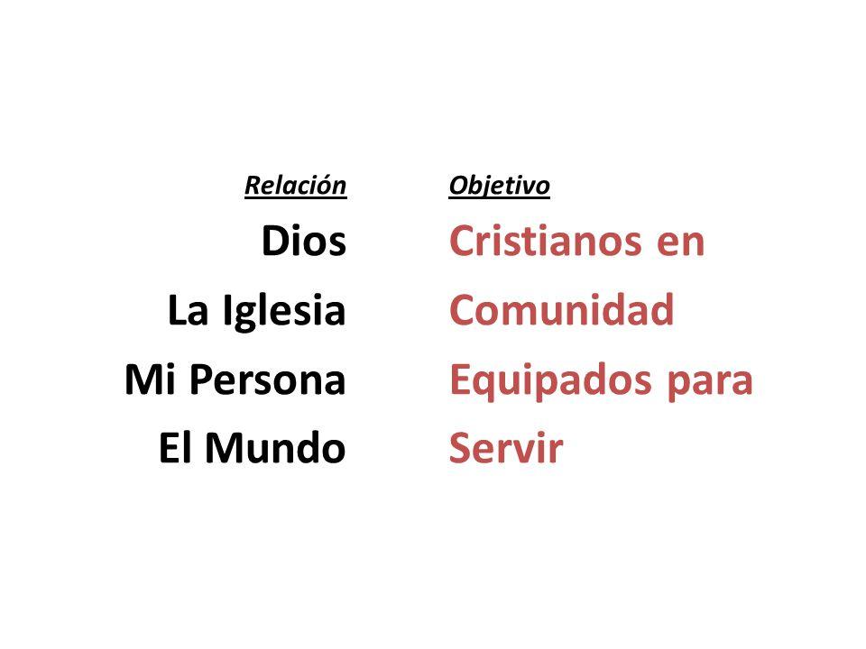 Relación Dios La Iglesia Mi Persona El Mundo Objetivo Cristianos en Comunidad Equipados para Servir
