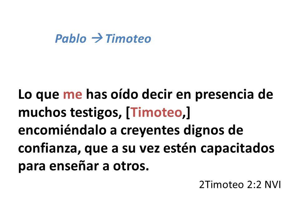 Lo que me has oído decir en presencia de muchos testigos, [Timoteo,] encomiéndalo a creyentes dignos de confianza, que a su vez estén capacitados para enseñar a otros.