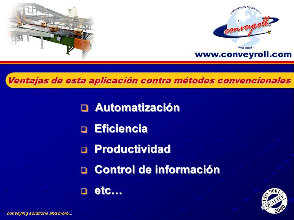 Automatización Automatización Eficiencia Eficiencia Productividad Productividad Control de información Control de información etc… etc… Ventajas de es