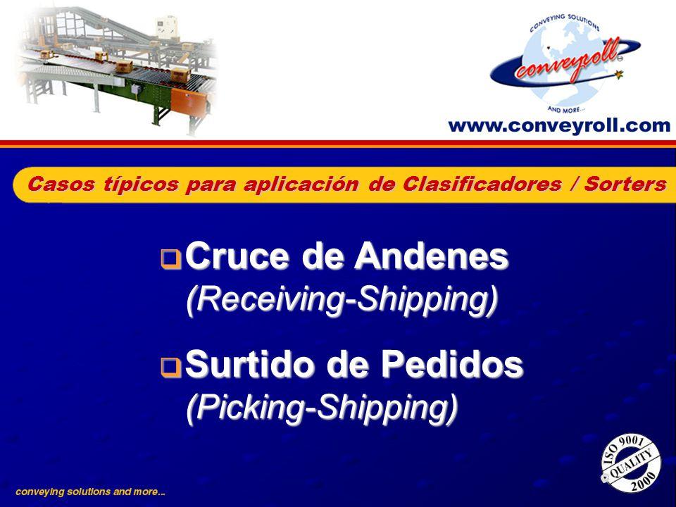 Cruce de Andenes (Receiving-Shipping) Cruce de Andenes (Receiving-Shipping) Surtido de Pedidos (Picking-Shipping) Surtido de Pedidos (Picking-Shipping