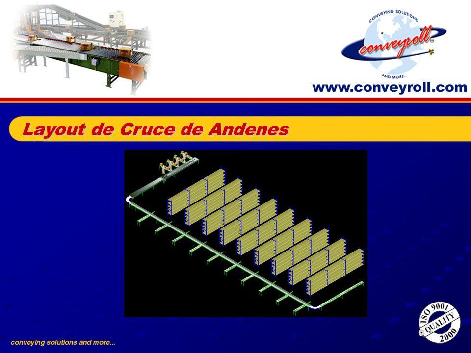 Layout de Cruce de Andenes