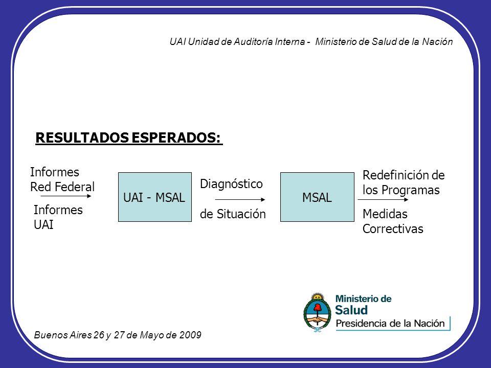 RESULTADOS ESPERADOS: UAI Unidad de Auditoría Interna - Ministerio de Salud de la Nación Buenos Aires 26 y 27 de Mayo de 2009 UAI - MSALMSAL Informes Red Federal Informes UAI Diagnóstico de Situación Redefinición de los Programas Medidas Correctivas
