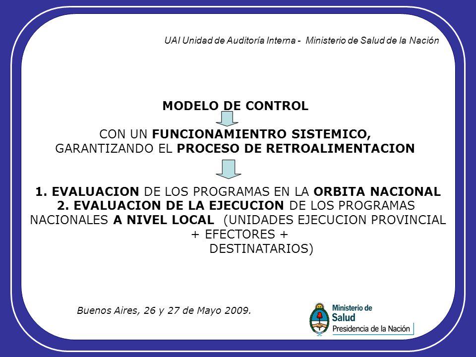 MODELO DE CONTROL CON UN FUNCIONAMIENTRO SISTEMICO, GARANTIZANDO EL PROCESO DE RETROALIMENTACION 1.