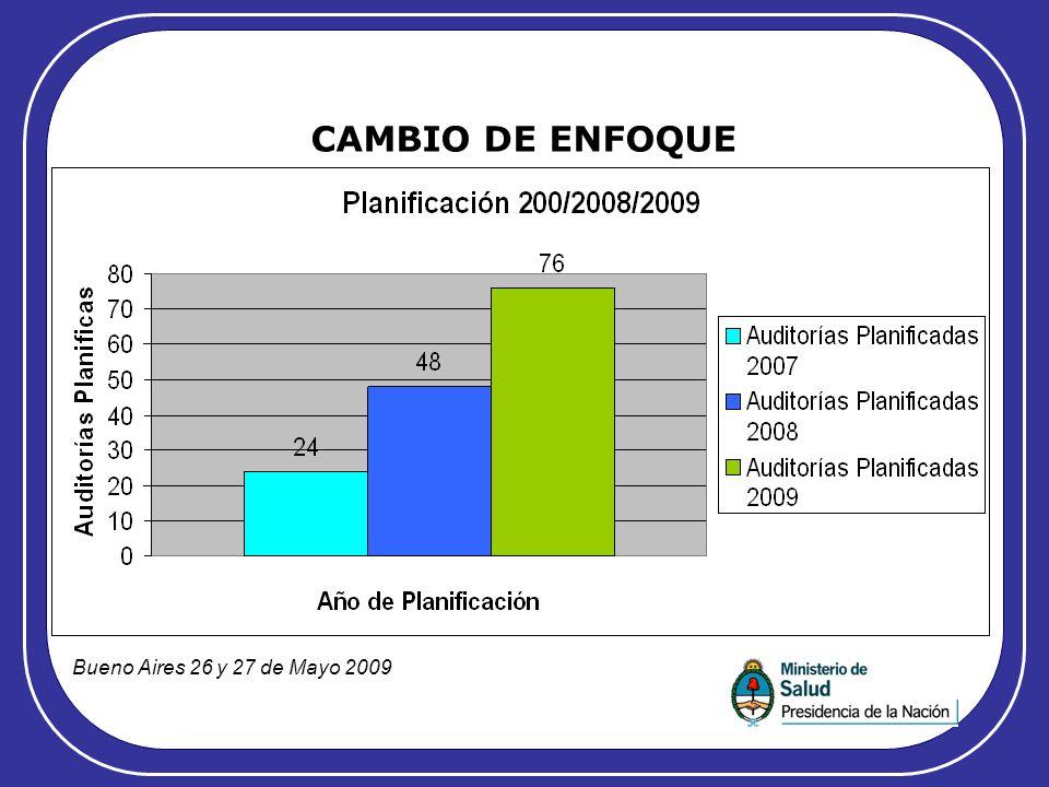 CAMBIO DE ENFOQUE Bueno Aires 26 y 27 de Mayo 2009