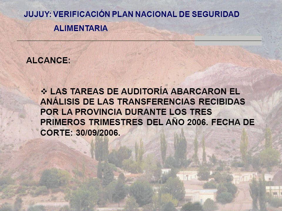 JUJUY: VERIFICACIÓN PLAN NACIONAL DE SEGURIDAD ALIMENTARIA ALIMENTARIA ALCANCE: LAS TAREAS DE AUDITORÍA ABARCARON EL ANÁLISIS DE LAS TRANSFERENCIAS RECIBIDAS POR LA PROVINCIA DURANTE LOS TRES PRIMEROS TRIMESTRES DEL AÑO 2006.