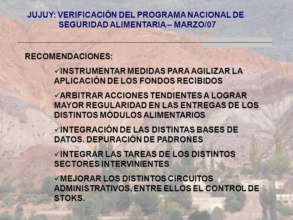 JUJUY: VERIFICACIÓN DEL PROGRAMA NACIONAL DE SEGURIDAD ALIMENTARIA – MARZO/07 RECOMENDACIONES: INSTRUMENTAR MEDIDAS PARA AGILIZAR LA APLICACIÓN DE LOS FONDOS RECIBIDOS ARBITRAR ACCIONES TENDIENTES A LOGRAR MAYOR REGULARIDAD EN LAS ENTREGAS DE LOS DISTINTOS MÓDULOS ALIMENTARIOS INTEGRACIÓN DE LAS DISTINTAS BASES DE DATOS.