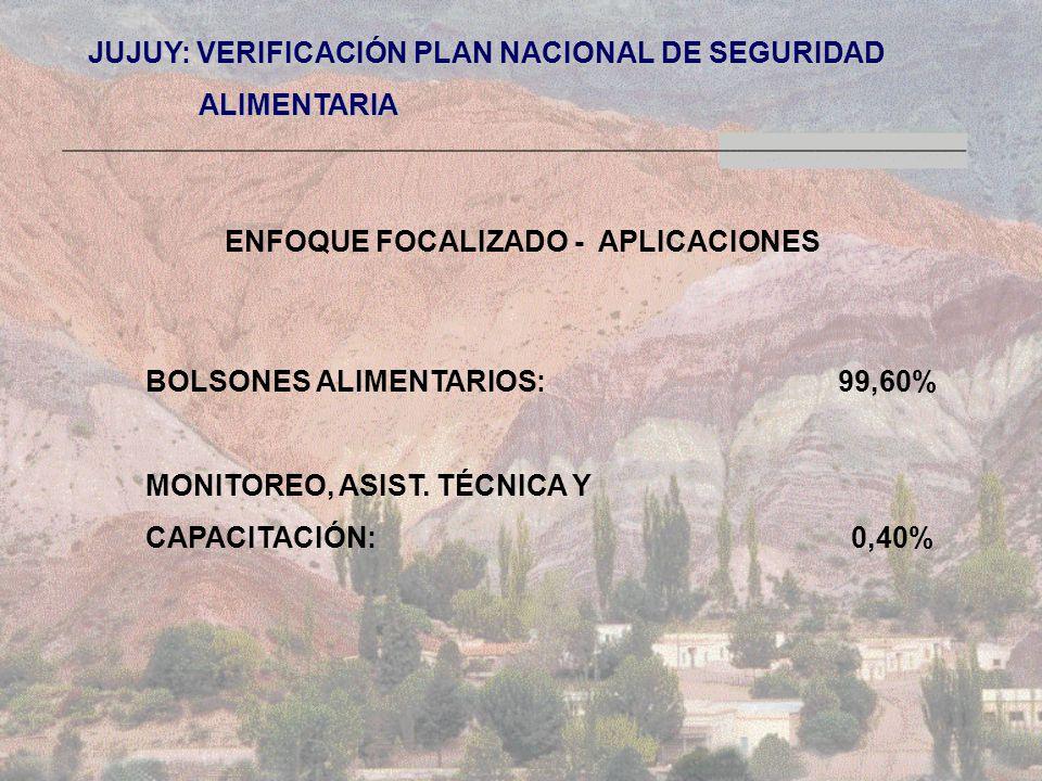 JUJUY: VERIFICACIÓN PLAN NACIONAL DE SEGURIDAD ALIMENTARIA ALIMENTARIA ENFOQUE FEDERAL AÑOINGRESOSEGRESOS SALDO 2003 4.500.000 4.499.896 104 2004 6.900.000 0 200510.532.28010.400.860 131.420 2006 (*) 8.112.352 6.026.965 2.085.387 (*) $ 4.056.176 ingresaron en el 1er.