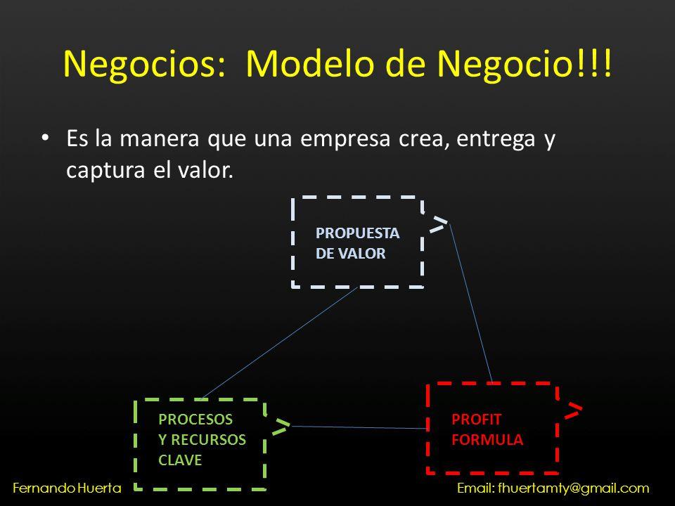 Negocios: Modelo de Negocio!!.