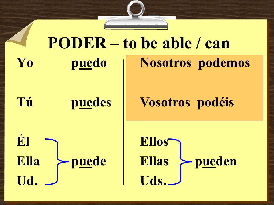 PODER – to be able / can Yopuedo Túpuedes Él Ellapuede Ud.
