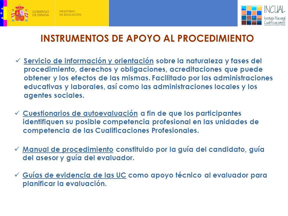 INSTRUMENTOS DE APOYO AL PROCEDIMIENTO Cuestionarios de autoevaluación a fin de que los participantes identifiquen su posible competencia profesional en las unidades de competencia de las Cualificaciones Profesionales.