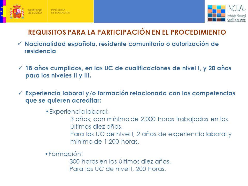 REQUISITOS PARA LA PARTICIPACIÓN EN EL PROCEDIMIENTO 18 años cumplidos, en las UC de cualificaciones de nivel I, y 20 años para los niveles II y III.