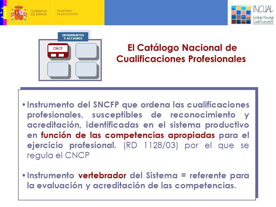 INTRUMENTOS Y ACCIONES CNCP El Catálogo Nacional de Cualificaciones Profesionales Instrumento del SNCFP que ordena las cualificaciones profesionales, susceptibles de reconocimiento y acreditación, identificadas en el sistema productivo en función de las competencias apropiadas para el ejercicio profesional.