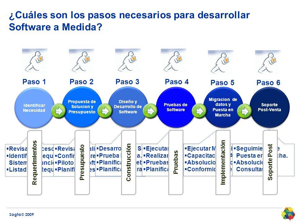 Sagta© 2009 Soporte Post-Venta Migracion de datos y Puesta en Marcha Pruebas de Software Identificar Necesidad Propuesta de Solucion y Presupuesto Diseño y Desarrollo de Software ¿Cuáles son los pasos necesarios para desarrollar Software a Medida.
