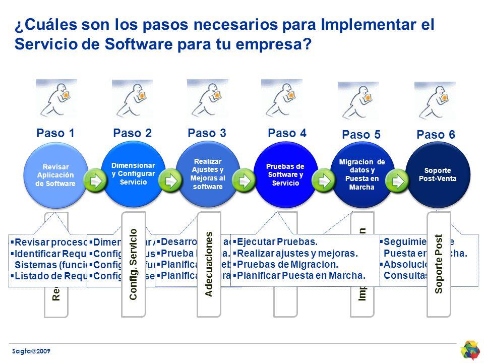 Sagta©2009 Pruebas Requerimientos Soporte Post-Venta Migracion de datos y Puesta en Marcha Pruebas de Software y Servicio Revisar Aplicación de Softwa