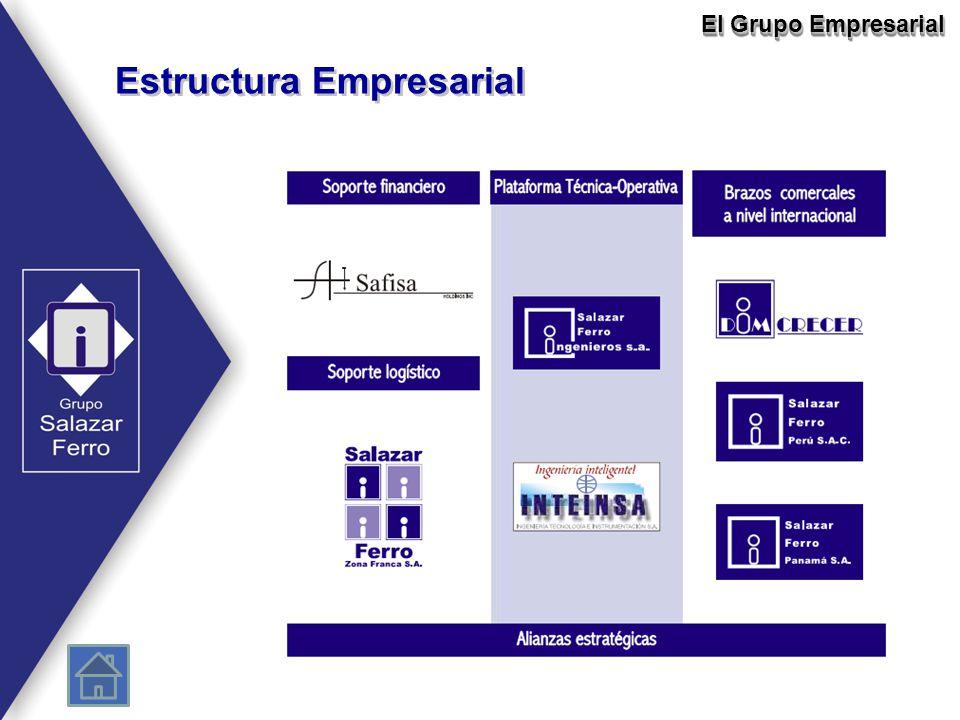 Estructura Empresarial El Grupo Empresarial