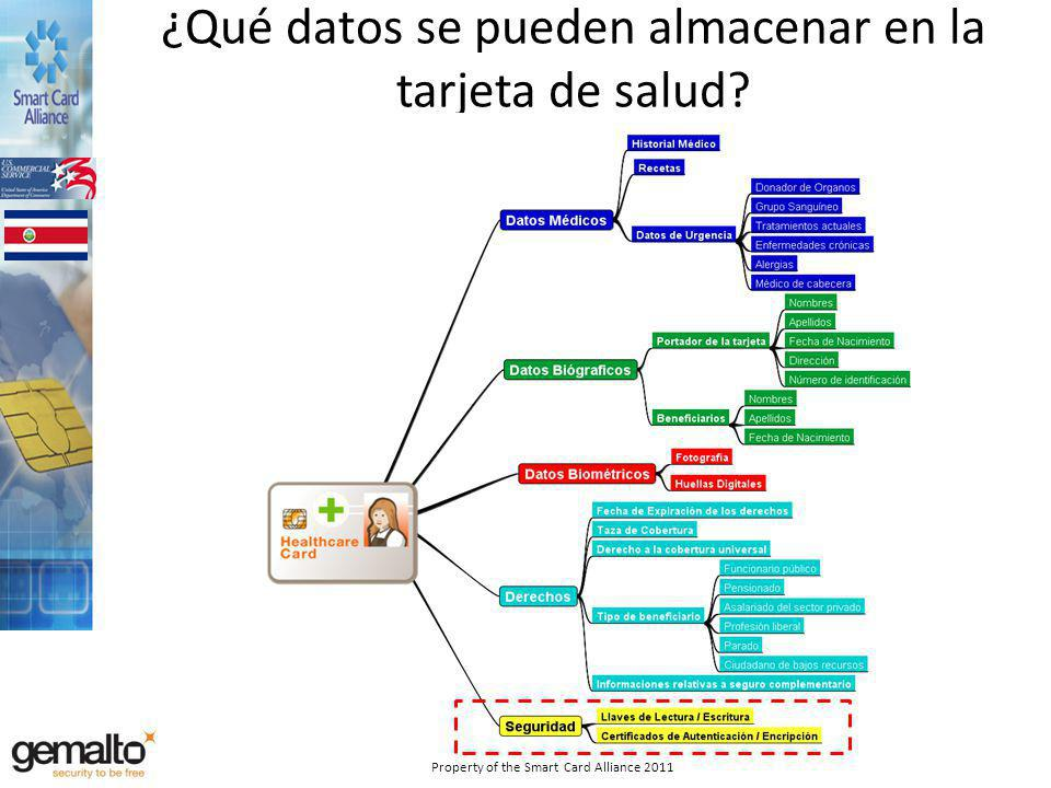 Property of the Smart Card Alliance 2011 ¿Qué datos se pueden almacenar en la tarjeta de salud