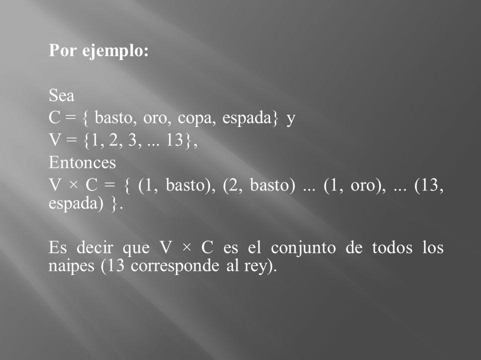 Por ejemplo: Sea C = { basto, oro, copa, espada} y V = {1, 2, 3,... 13}, Entonces V × C = { (1, basto), (2, basto)... (1, oro),... (13, espada) }. Es