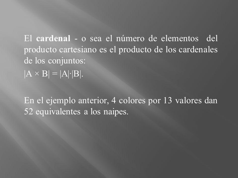 El cardenal - o sea el número de elementos del producto cartesiano es el producto de los cardenales de los conjuntos: |A × B| = |A|·|B|.