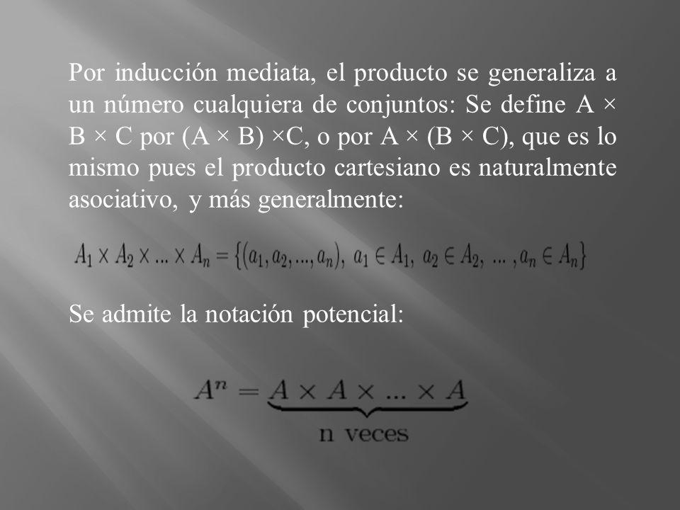 Por inducción mediata, el producto se generaliza a un número cualquiera de conjuntos: Se define A × B × C por (A × B) ×C, o por A × (B × C), que es lo mismo pues el producto cartesiano es naturalmente asociativo, y más generalmente: Se admite la notación potencial: