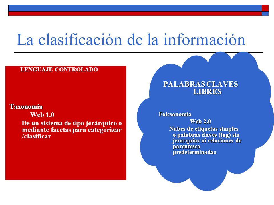 La clasificación de la información LENGUAJE CONTROLADO Taxonomía Taxonomía Web 1.0 De un sistema de tipo jerárquico o mediante facetas para categoriza