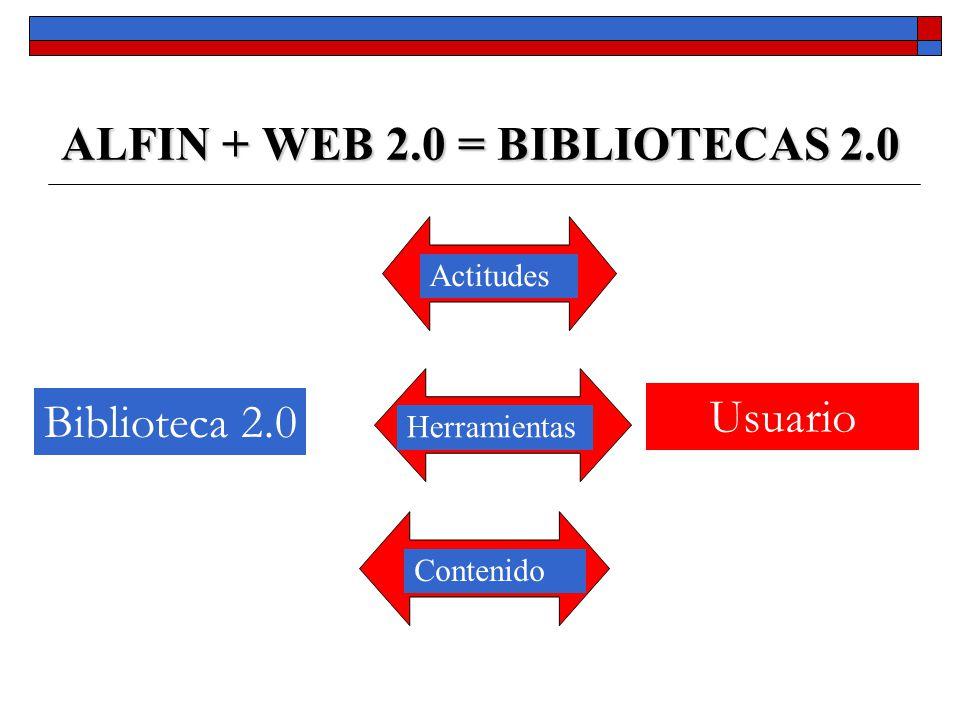 ALFIN + WEB 2.0 = BIBLIOTECAS 2.0 Biblioteca 2.0 Actitudes Herramientas Contenido Usuario