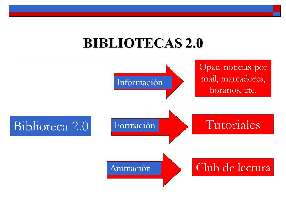 BIBLIOTECAS 2.0 Biblioteca 2.0 Formación Información Animación Tutoriales Opac, noticias por mail, marcadores, horarios, etc. Club de lectura