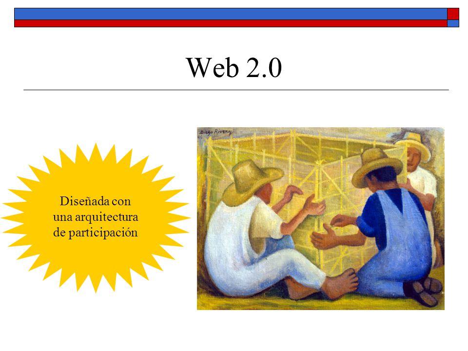 Web 2.0 Diseñada con una arquitectura de participación