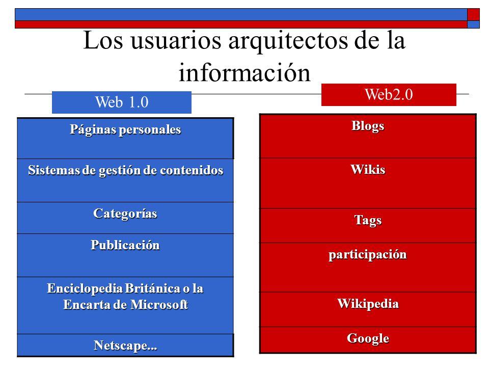 Los usuarios arquitectos de la información Blogs Wikis Tags participación Wikipedia Google Web2.0 Web 1.0 Páginas personales Sistemas de gestión de co