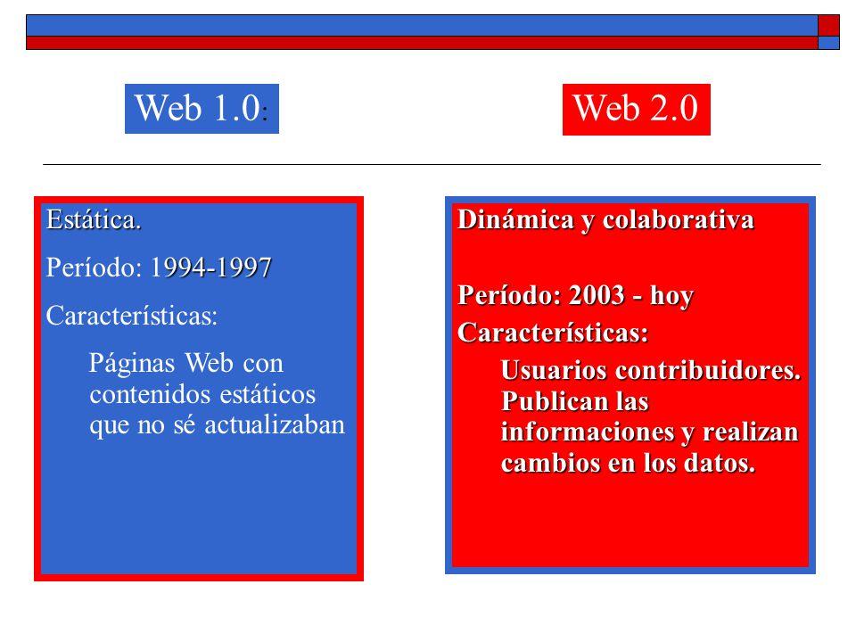Estática. 994-1997 Período: 1994-1997 Características: Páginas Web con contenidos estáticos que no sé actualizaban Dinámica y colaborativa Período: 20