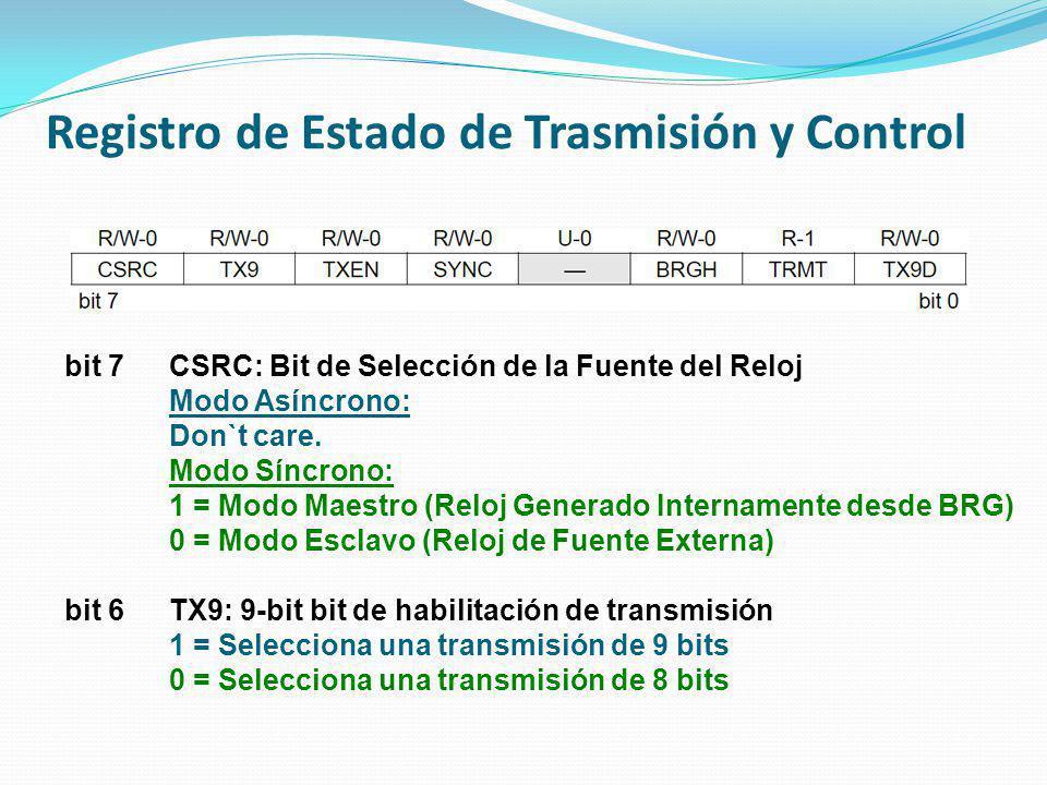 Registro de Estado de Trasmisión y Control bit 7CSRC: Bit de Selección de la Fuente del Reloj Modo Asíncrono: Don`t care. Modo Síncrono: 1 = Modo Maes