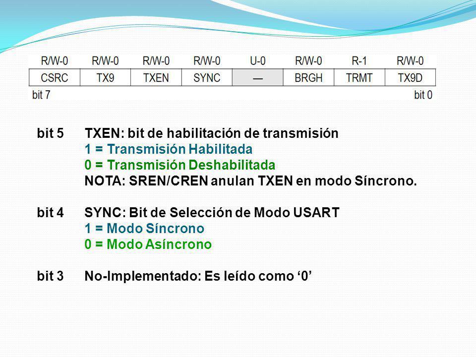 bit 5TXEN: bit de habilitación de transmisión 1 = Transmisión Habilitada 0 = Transmisión Deshabilitada NOTA: SREN/CREN anulan TXEN en modo Síncrono. b