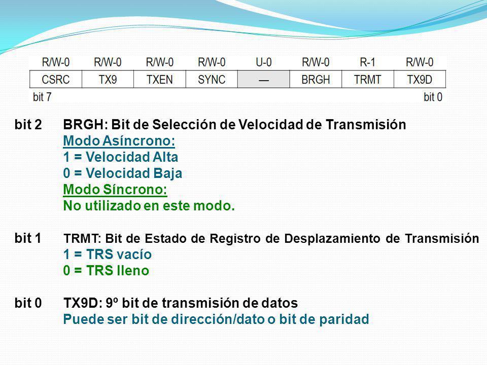 bit 2BRGH: Bit de Selección de Velocidad de Transmisión Modo Asíncrono: 1 = Velocidad Alta 0 = Velocidad Baja Modo Síncrono: No utilizado en este modo
