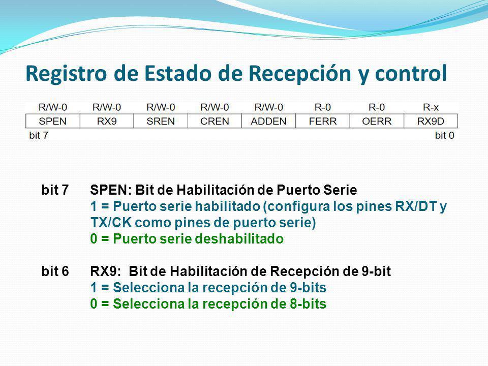 Registro de Estado de Recepción y control bit 7SPEN: Bit de Habilitación de Puerto Serie 1 = Puerto serie habilitado (configura los pines RX/DT y TX/C