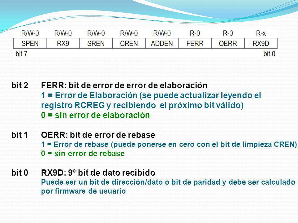 bit 2FERR: bit de error de error de elaboración 1 = Error de Elaboración (se puede actualizar leyendo el registro RCREG y recibiendo el próximo bit vá