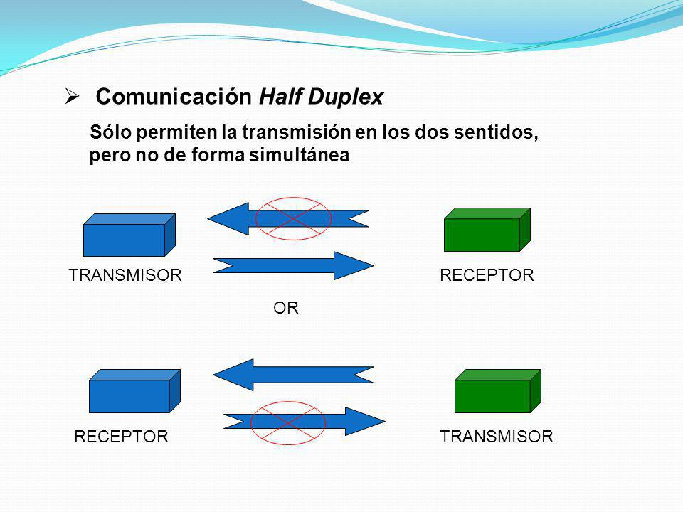 Comunicación Full Duplex Permiten transmisión en los dos sentidos, en forma forma simultánea La mayoría de los sistemas y redes de comunicaciones modernos funcionan en modo dúplex permitiendo canales de envío y recepción simultáneos TRANSMISOR Y RECEPTOR