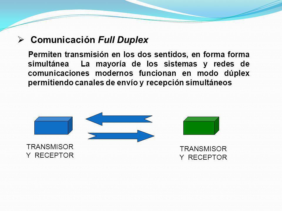Comunicación Full Duplex Permiten transmisión en los dos sentidos, en forma forma simultánea La mayoría de los sistemas y redes de comunicaciones mode