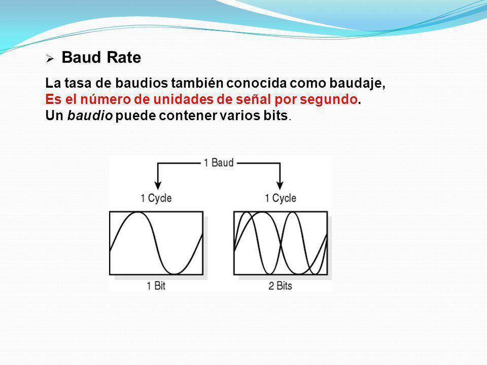 Baud Rate La tasa de baudios también conocida como baudaje, Es el número de unidades de señal por segundo. Un baudio puede contener varios bits.