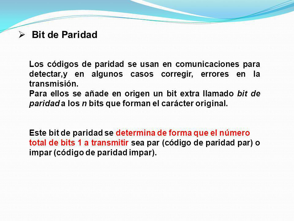 Bit de Paridad Los códigos de paridad se usan en comunicaciones para detectar,y en algunos casos corregir, errores en la transmisión. Para ellos se añ