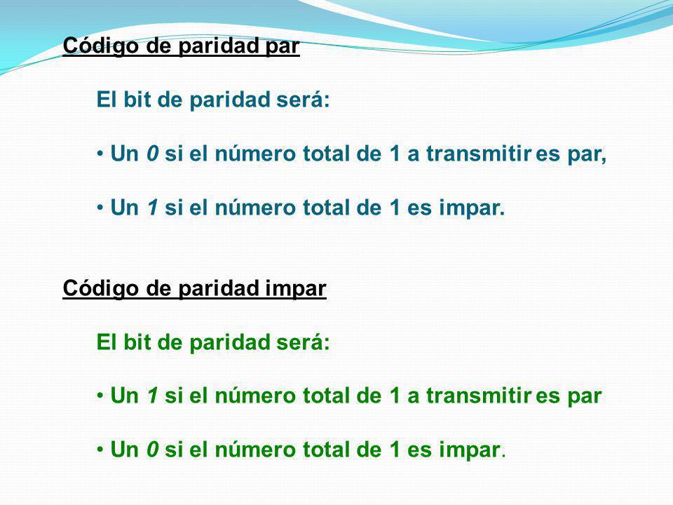 Código de paridad par El bit de paridad será: Un 0 si el número total de 1 a transmitir es par, Un 1 si el número total de 1 es impar. Código de parid