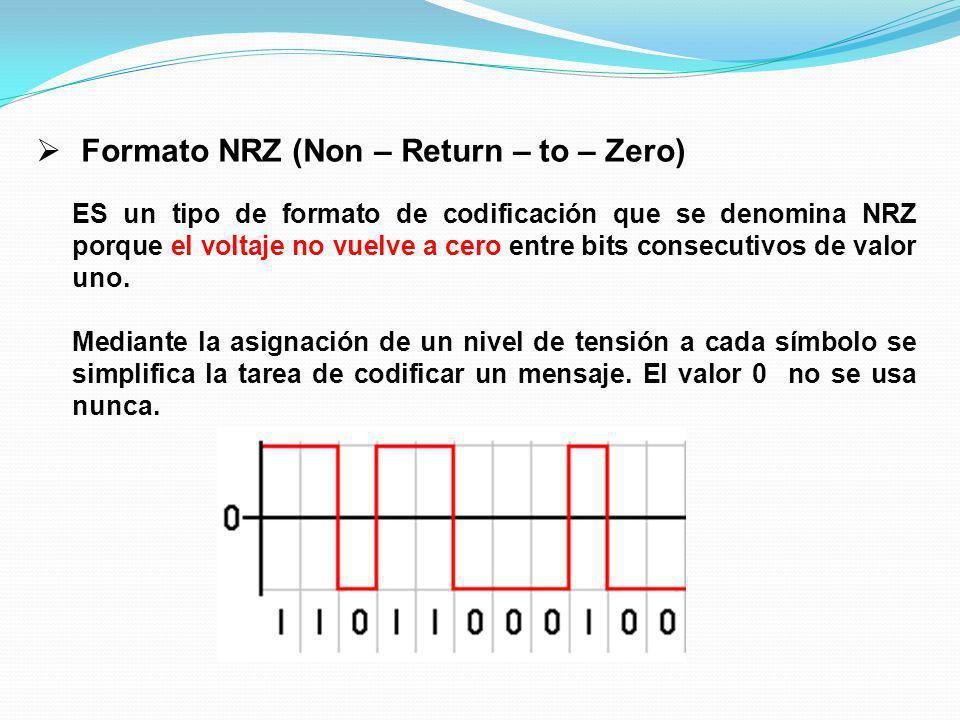 Formato NRZ (Non – Return – to – Zero) ES un tipo de formato de codificación que se denomina NRZ porque el voltaje no vuelve a cero entre bits consecu